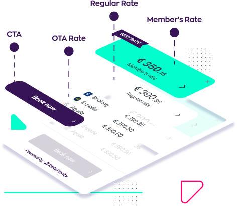 RateParity Price Comparison Tool